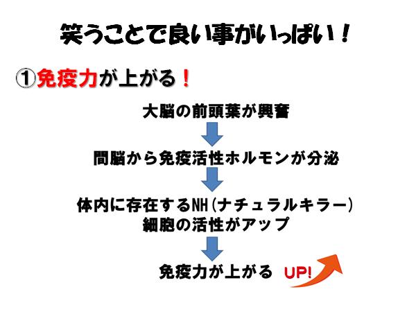 20201126前田さん・松本さんスライド①.png